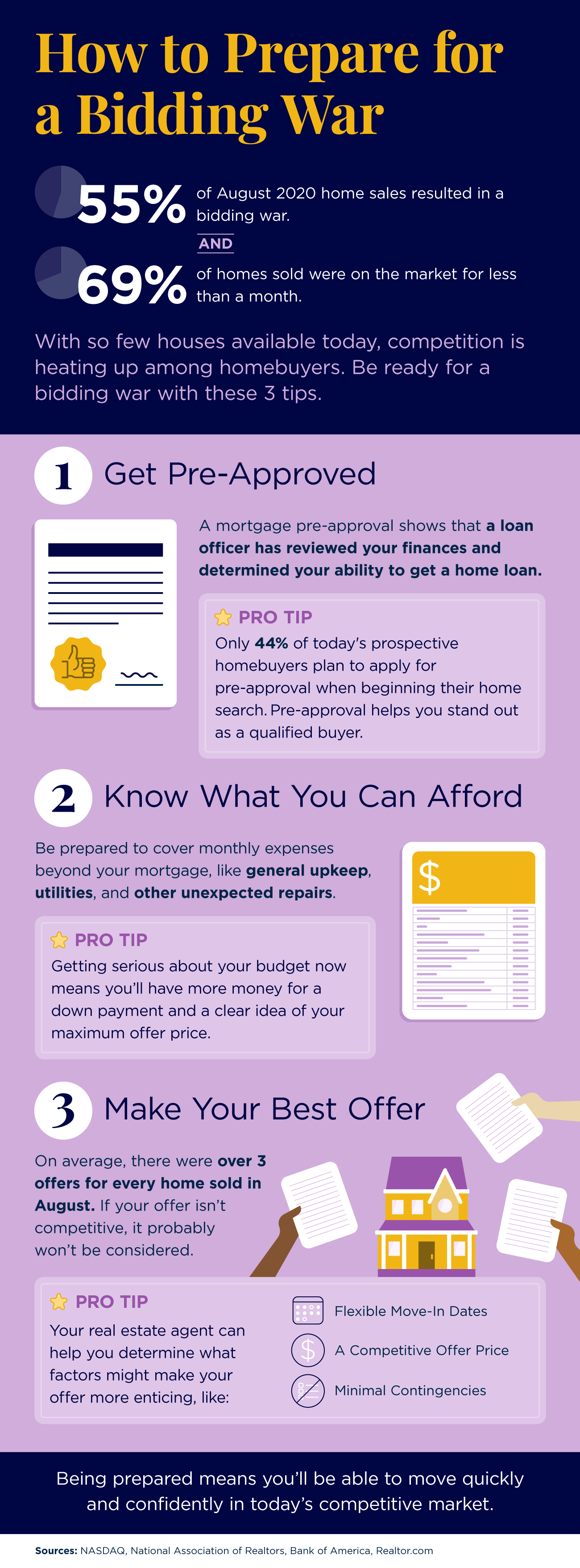 How to Prepare for a Bidding War [INFOGRAPHIC] | Simplifying The Market